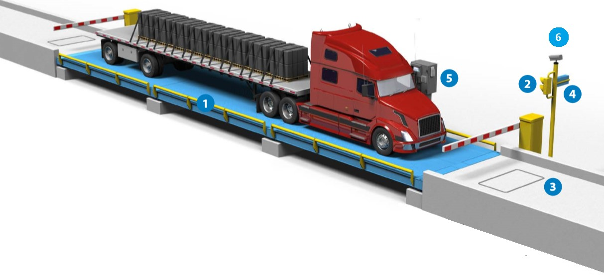 Resultado de imagen de bascula camionera